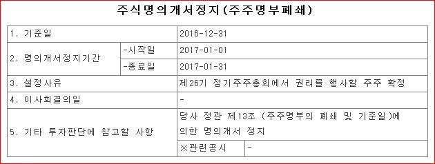20161216 주주명부 폐쇄.png